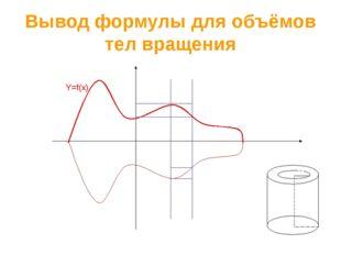 Вывод формулы для объёмов тел вращения X Y 0 Y=f(x) X h X+h V(x) V(x+h) - V(x