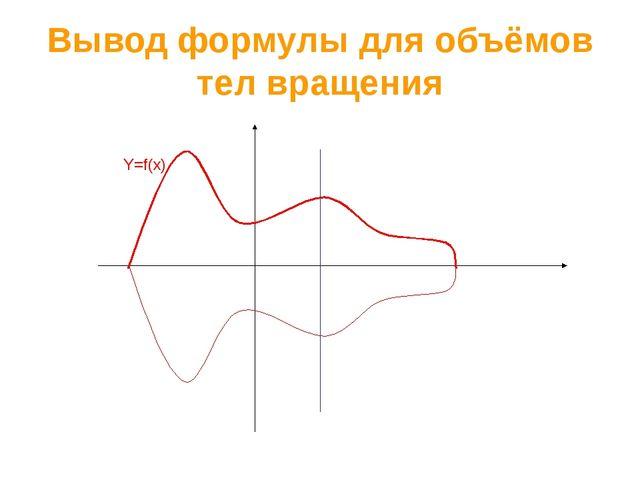 Вывод формулы для объёмов тел вращения X Y 0 Y=f(x) X V(x)