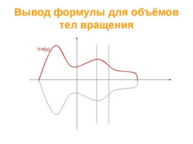 Вывод формулы для объёмов тел вращения X Y 0 Y=f(x) X h X+h V(x+h) - V(x)