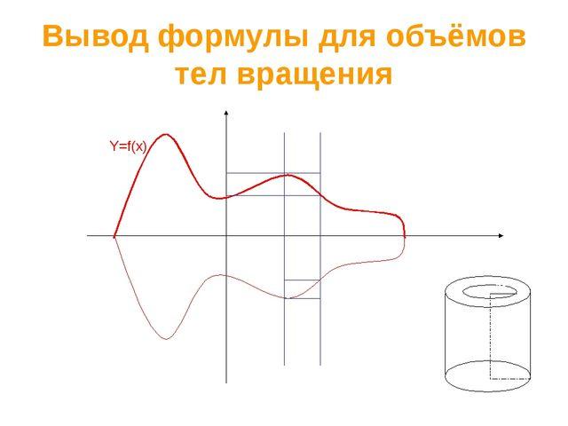 Вывод формулы для объёмов тел вращения X Y 0 Y=f(x) X h X+h V(x) V(x+h) - V(x...