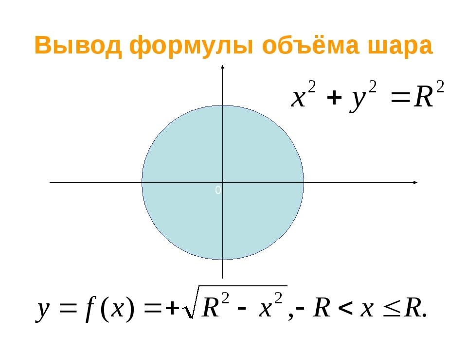 Вывод формулы объёма шара Y X 0 - R R