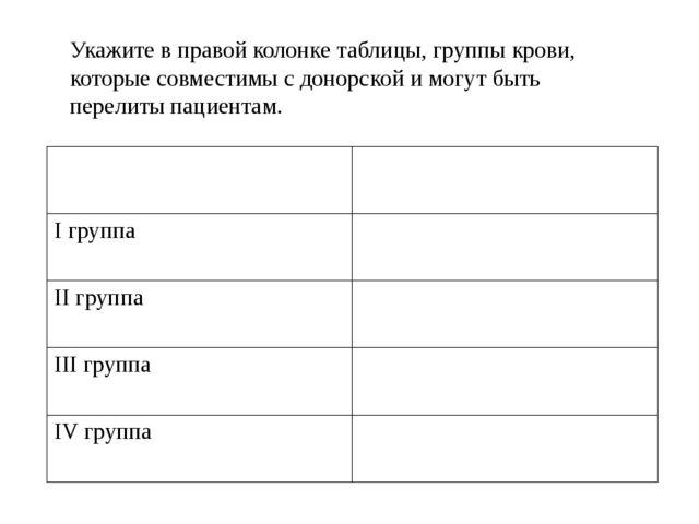 Укажите в правой колонке таблицы, группы крови, которые совместимы с донорско...