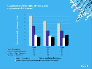 1. Динамика численности обучающихся по уровням образования Powerpoint Templat
