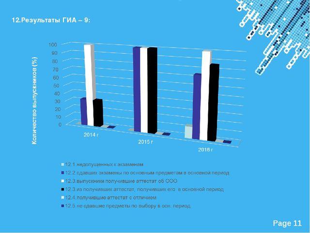 12.Результаты ГИА – 9: Powerpoint Templates Page *