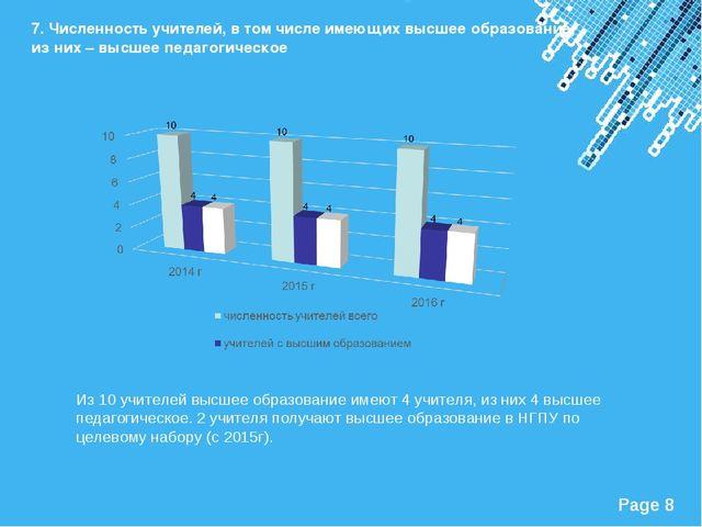 7. Численность учителей, в том числе имеющих высшее образование, из них – выс...