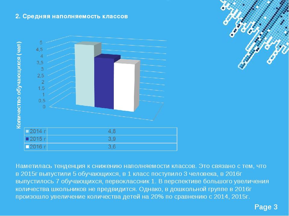 2. Средняя наполняемость классов Наметилась тенденция к снижению наполняемост...