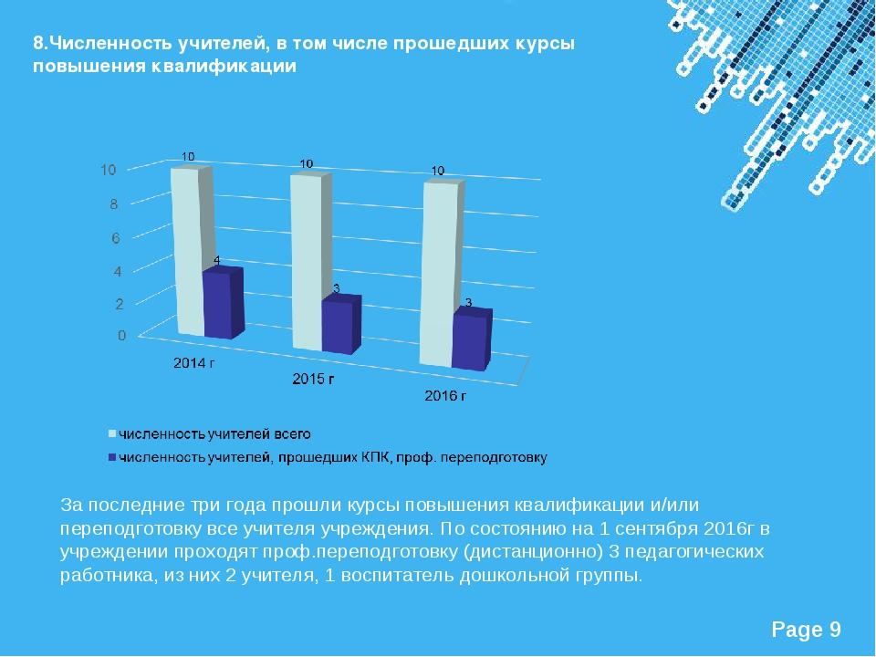 8.Численность учителей, в том числе прошедших курсы повышения квалификации За...