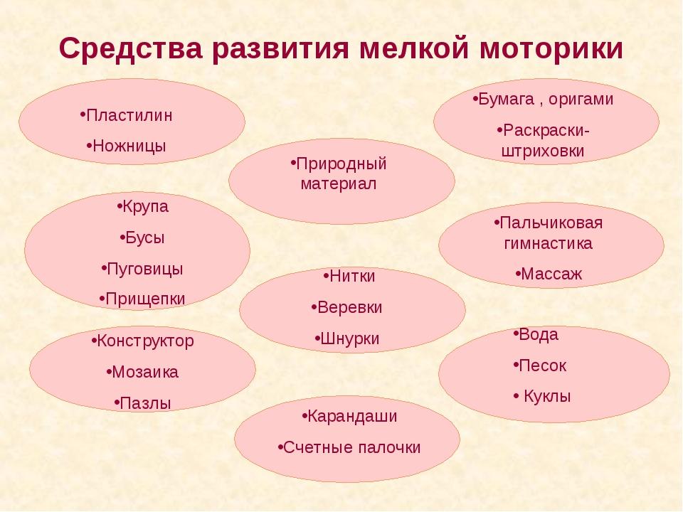 Средства развития мелкой моторики Вода Песок Куклы Пластилин Ножницы Бумага ,...