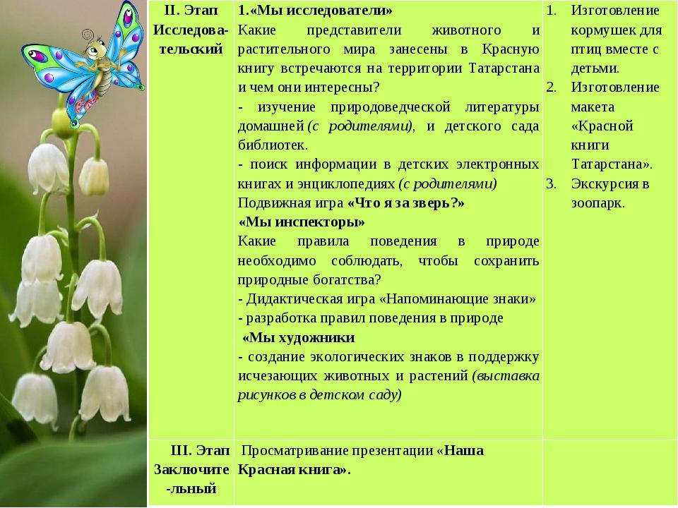 II. Этап Исследова- тельский 1.«Мы исследователи» Какие представители животн...