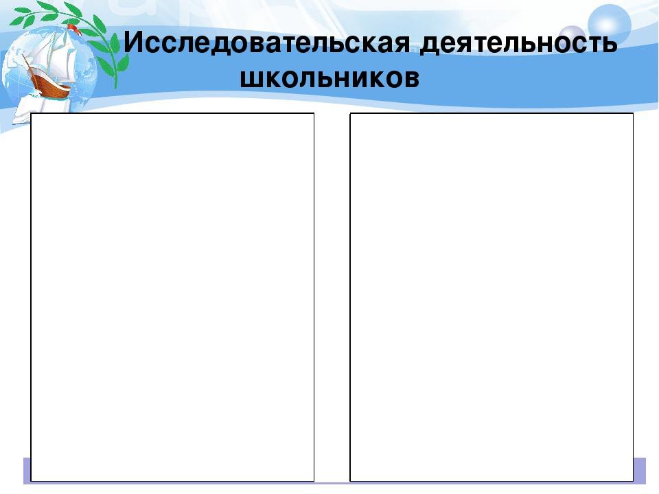 Исследовательская деятельность школьников Чернова Валентина Анатольевна, учи...