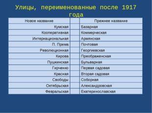 Улицы, переименованные после 1917 года Новое название Прежнее название Кумска