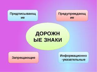 ДОРОЖНЫЕ ЗНАКИ Предписывающие Предупреждающие Запрещающие Информационно-указа