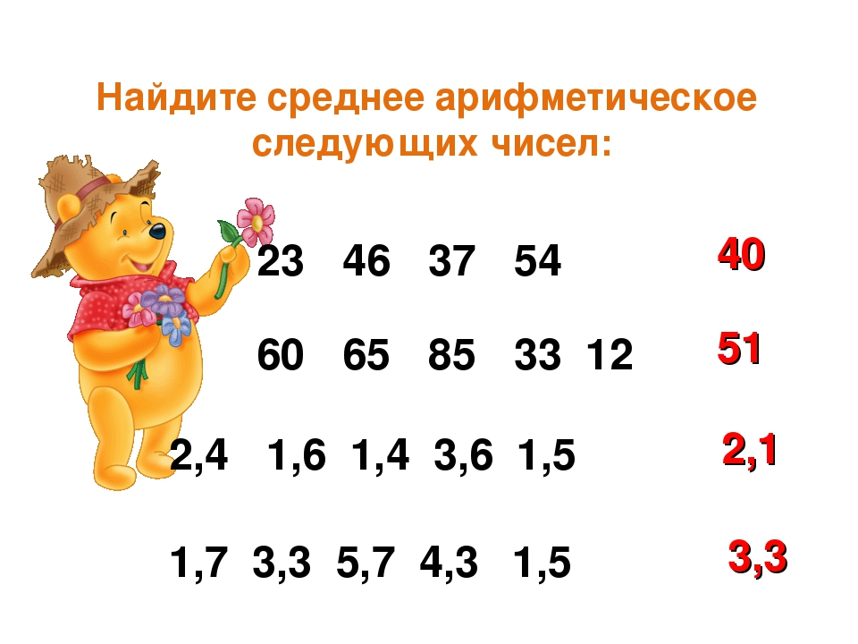 Найдите среднее арифметическое следующих чисел: 23463754 40 60658533 12...