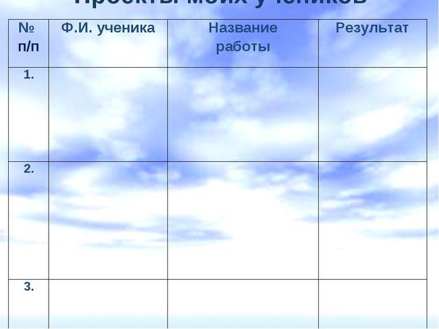 Проекты моих учеников № п/пФ.И. ученикаНазвание работыРезультат 1. 2....