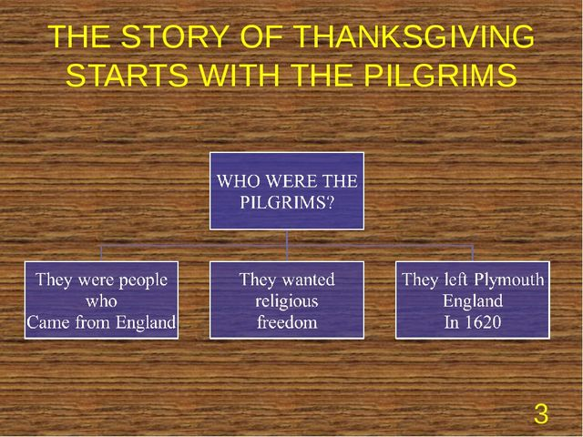 THE STORY OF THANKSGIVING STARTS WITH THE PILGRIMS *