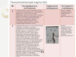 Технологическая карта №1 - 13 - № Последованностьизготовления Графическое изо