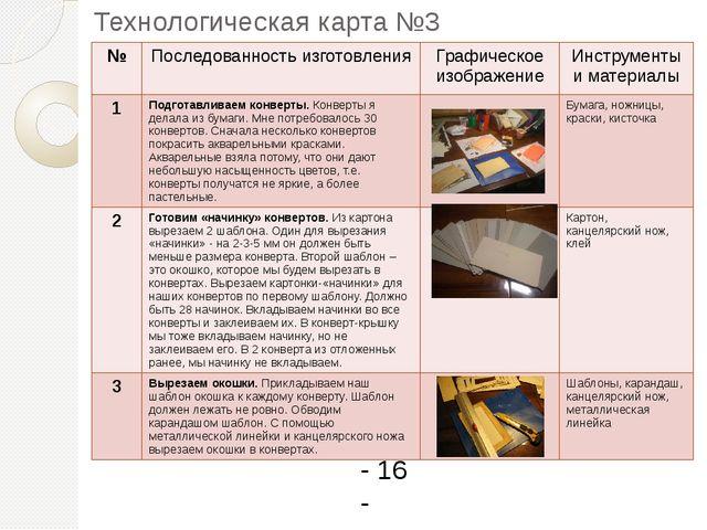 Технологическая карта №3 - 16 - № Последованностьизготовления Графическое изо...