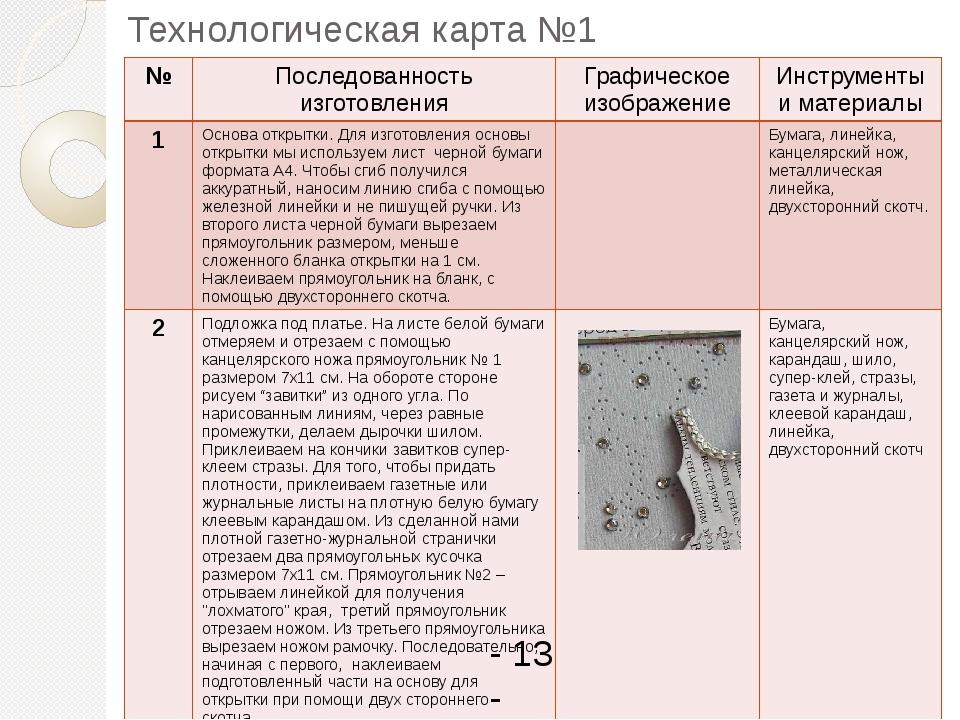 Технологическая карта №1 - 13 - № Последованностьизготовления Графическое изо...