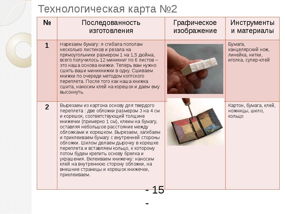 Технологическая карта №2 - 15 - № Последованностьизготовления Графическое изо...