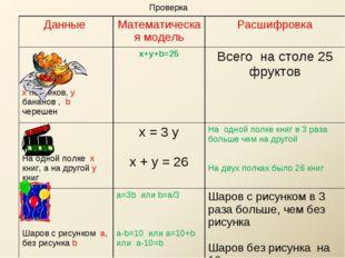 Проверка Данные Математическая модельРасшифровка x персиков, y бананов , b