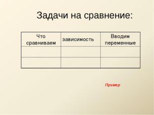 Задачи на сравнение: Пример Что сравниваемзависимостьВводим переменные