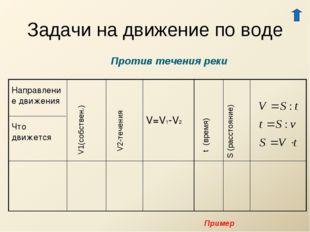 Задачи на движение по воде Против течения реки V1(собствен.) V2-течения t (вр