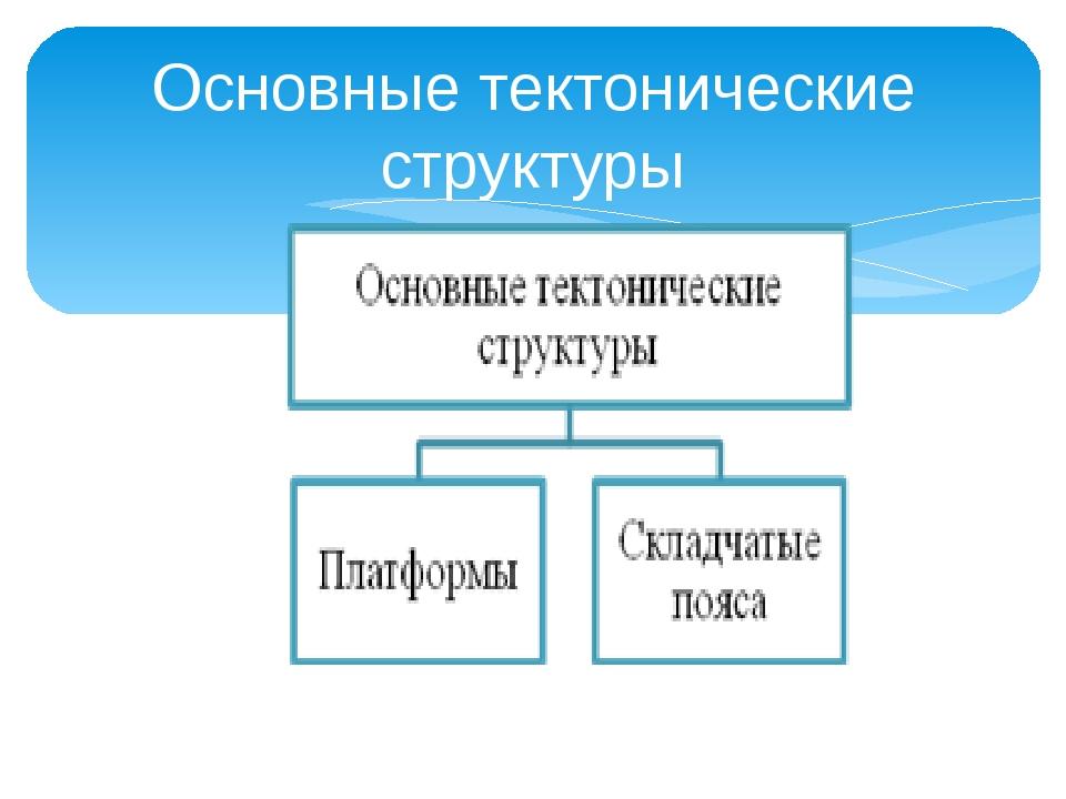 Основные тектонические структуры