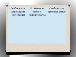 Особенности усыновления (удочерения) Особенности опеки и попечительства Особе