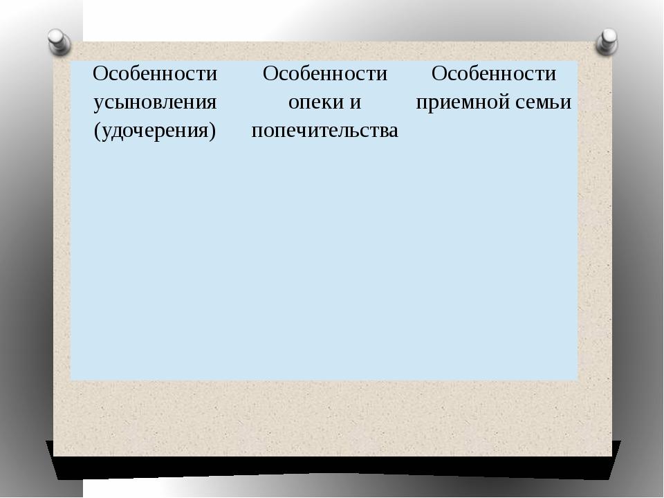 Особенности усыновления (удочерения) Особенности опеки и попечительства Особе...