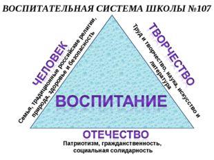 ВОСПИТАТЕЛЬНАЯ СИСТЕМА ШКОЛЫ №107 Семья, традиционные российские религии, при