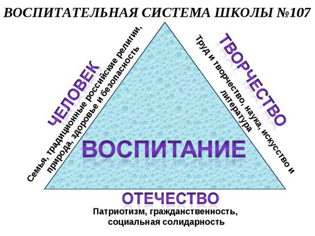 ВОСПИТАТЕЛЬНАЯ СИСТЕМА ШКОЛЫ №107 Семья, традиционные российские религии, при...