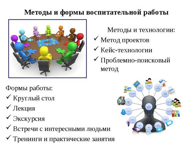 Методы и формы воспитательной работы Методы и технологии: Метод проектов Кейс...