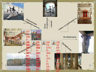 Неформальные достопримечательности Жемчужина архитектуры Центр искусств Цент
