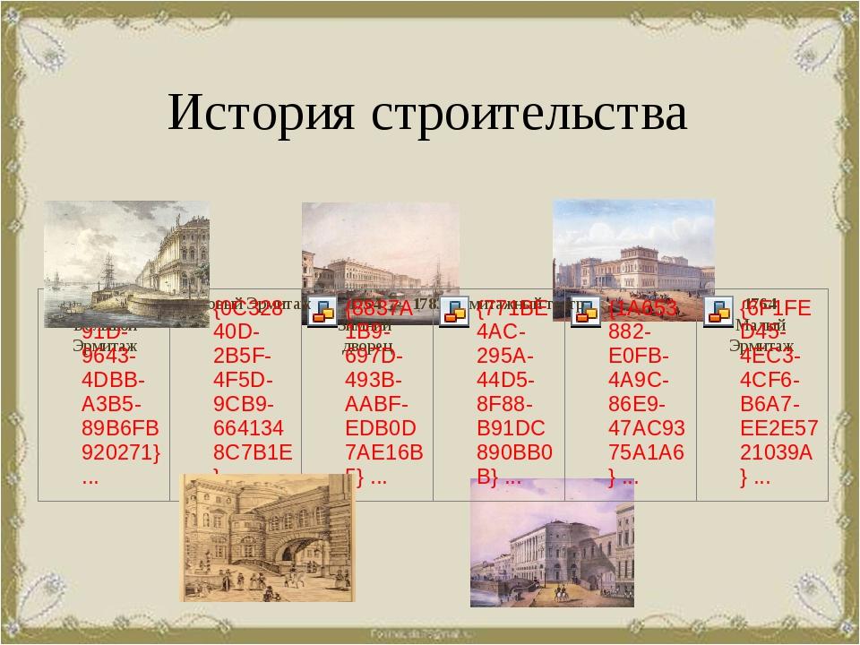 История строительства