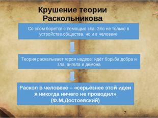 Крушение теории Раскольникова Со злом борется с помощью зла. Зло не только в