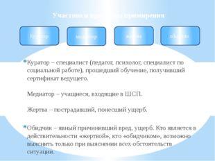 Участники программ примирения Куратор – специалист (педагог, психолог, специа