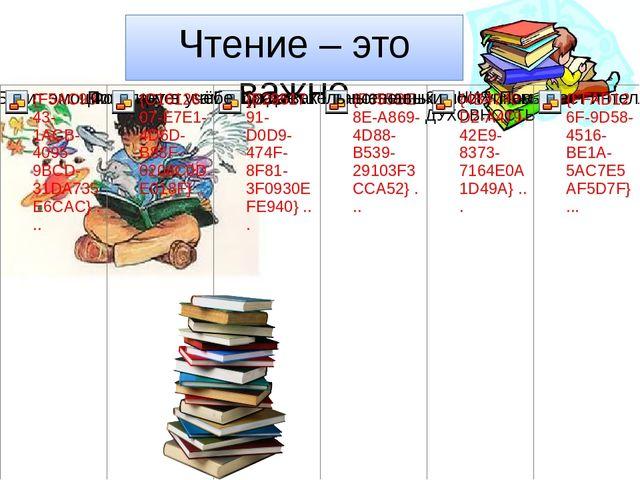 Чтение – это важно