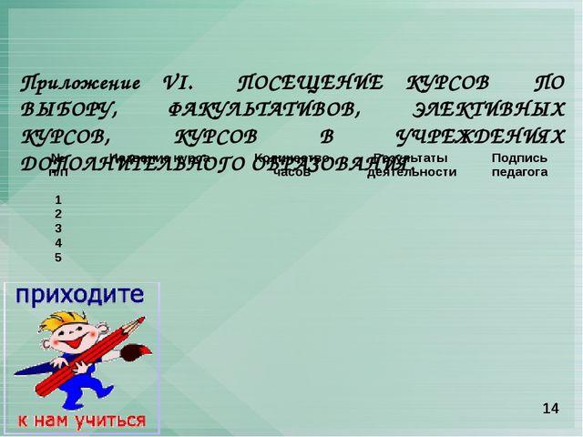 Приложение VI. ПОСЕЩЕНИЕ КУРСОВ ПО ВЫБОРУ, ФАКУЛЬТАТИВОВ, ЭЛЕКТИВНЫХ КУРСОВ,...