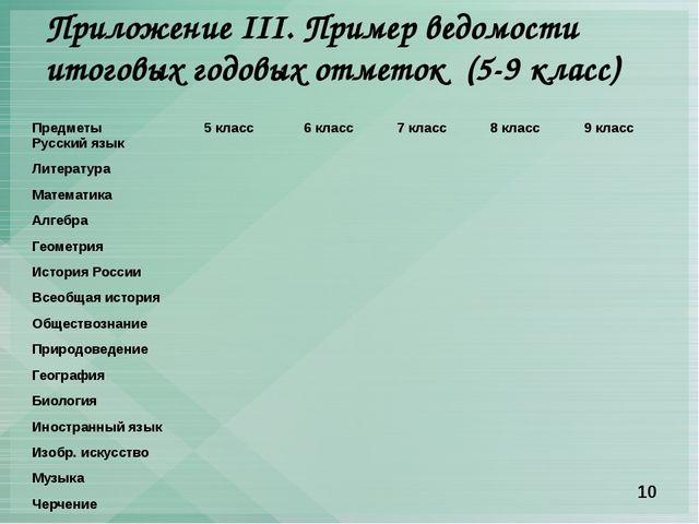 Приложение III. Пример ведомости итоговых годовых отметок (5-9 класс) Предмет...