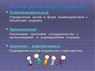 Этапы реализации проекта: Подготовительный. Определение целей и форм взаимоде