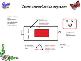 Схема изготовления поросят: