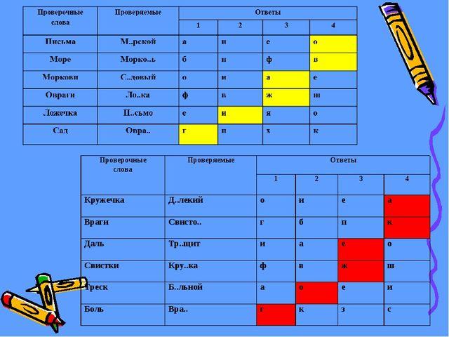 Проверочные словаПроверяемыеОтветы 1234 КружечкаД..лекийоие...