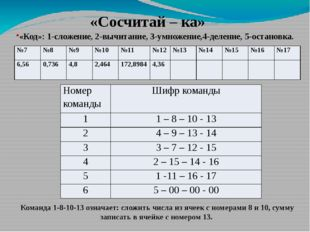 «Код»: 1-сложение, 2-вычитание, 3-умножение,4-деление, 5-остановка. Команда 1