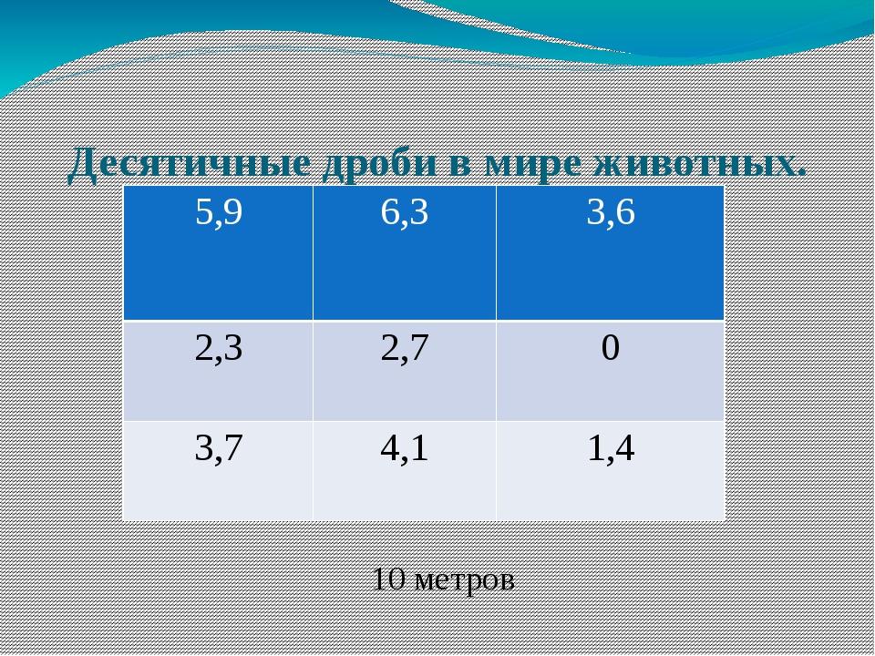 Десятичные дроби в мире животных. 10 метров 5,9 6,3 3,6 2,3 2,7 0 3,7 4,1 1,4