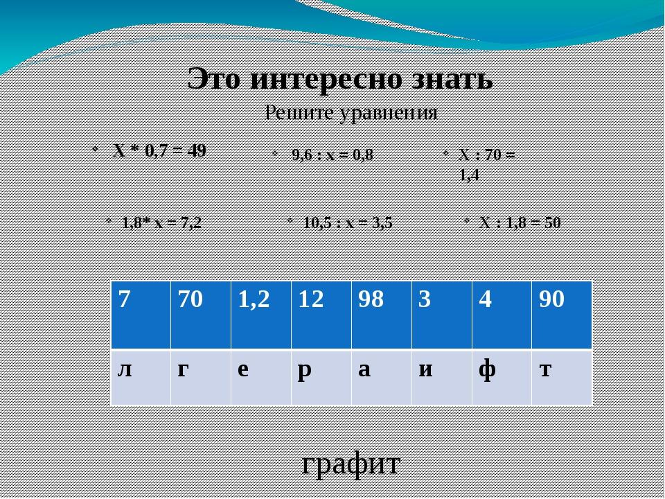 Это интересно знать Решите уравнения Х * 0,7 = 49 9,6 : х = 0,8 Х : 70 = 1,4...