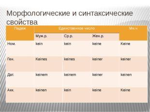 Морфологические и синтаксические свойства Падеж Единственноечисло Мн.ч Муж.р.