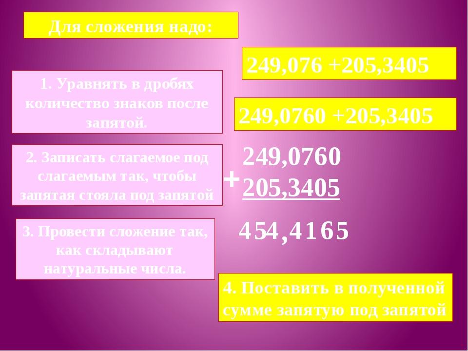 249,076 205,3405 + 0 5 6 1 4 4 5 , 249,076 +205,3405 Для сложения надо: 1. Ур...