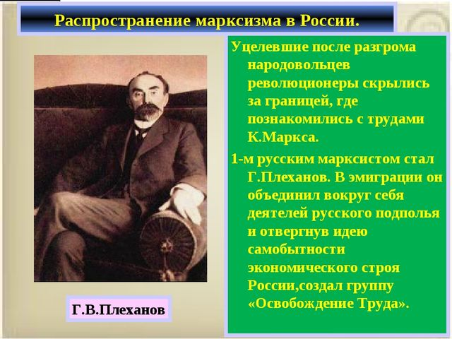 Уцелевшие после разгрома народовольцев революционеры скрылись за границей, гд...