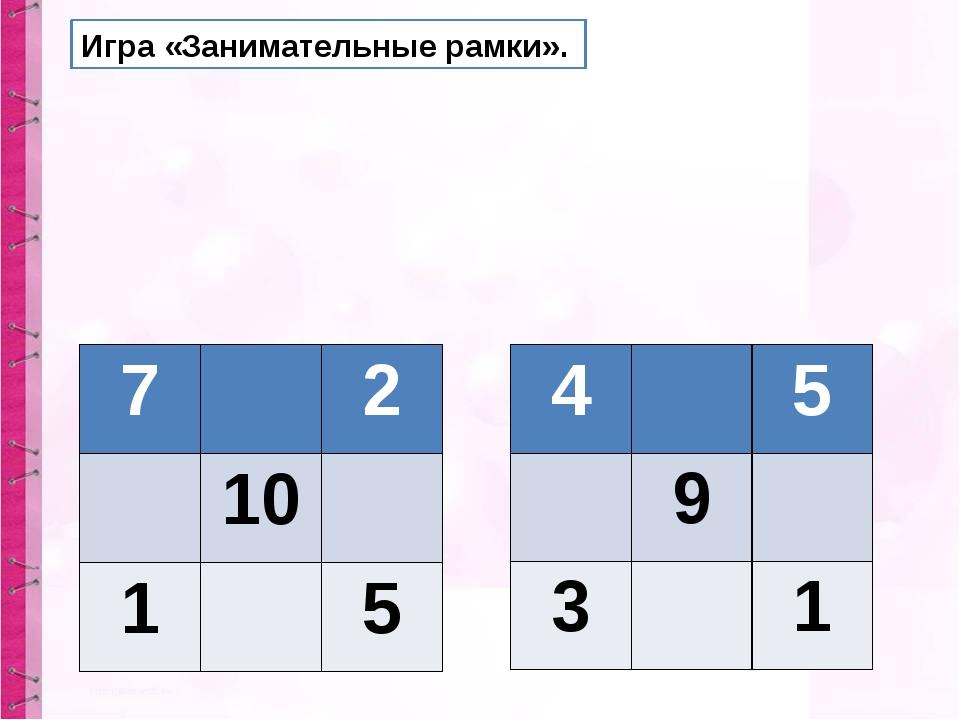 Игра «Занимательные рамки». 7 2 10 1 5 4 5 9 3 1