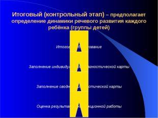 Итоговый (контрольный этап) – предполагает определение динамики речевого разв